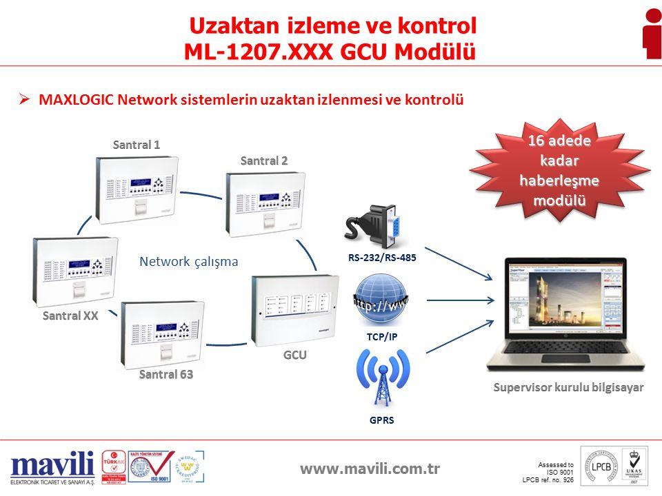 www.mavili.com.tr Assessed to ISO 9001 LPCB ref. no. 926 Acil Durum Bilgilendirme Mesajı