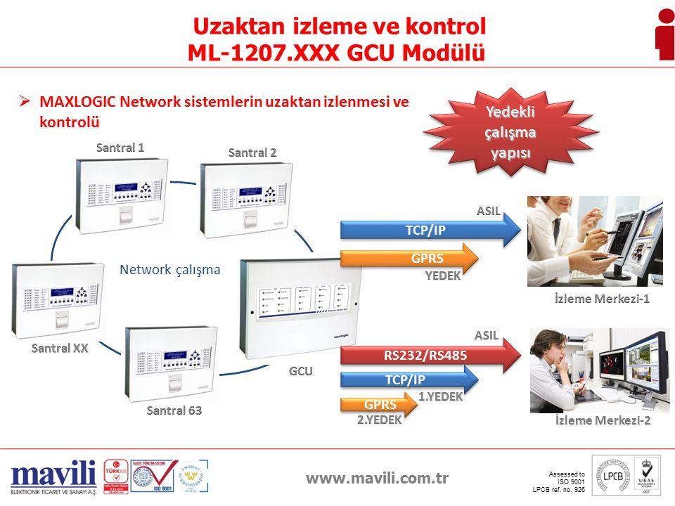 www.mavili.com.tr Assessed to ISO 9001 LPCB ref. no. 926 Olay Kaydı