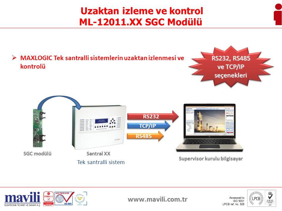 www.mavili.com.tr Assessed to ISO 9001 LPCB ref. no. 926 SMS Gönderme