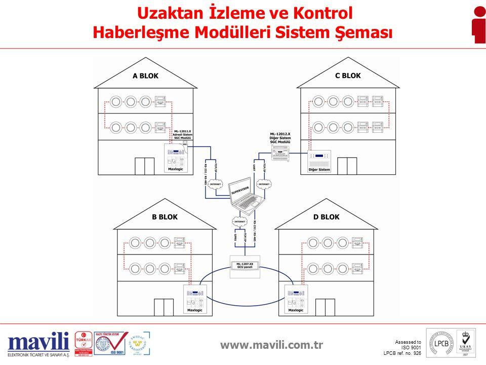 www.mavili.com.tr Assessed to ISO 9001 LPCB ref. no. 926 Kirlilik Denetimi