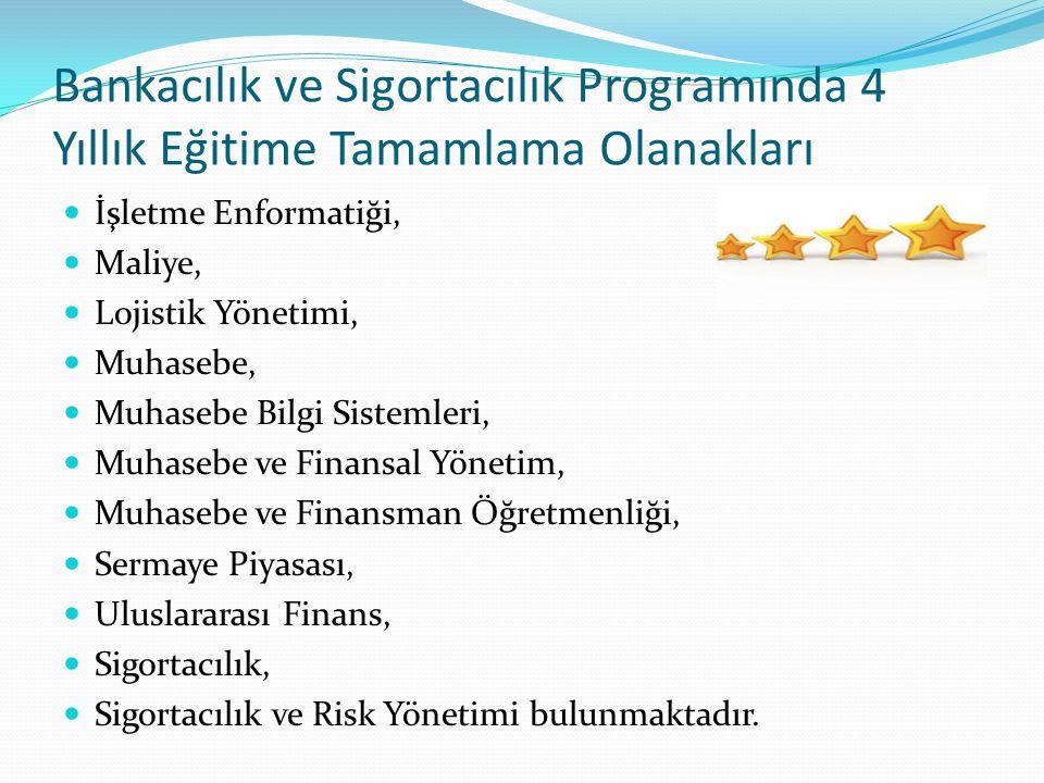 Bankacılık ve Sigortacılık Programında 4 Yıllık Eğitime Tamamlama Olanakları İşletme Enformatiği, Maliye, Lojistik Yönetimi, Muhasebe, Muhasebe Bilgi