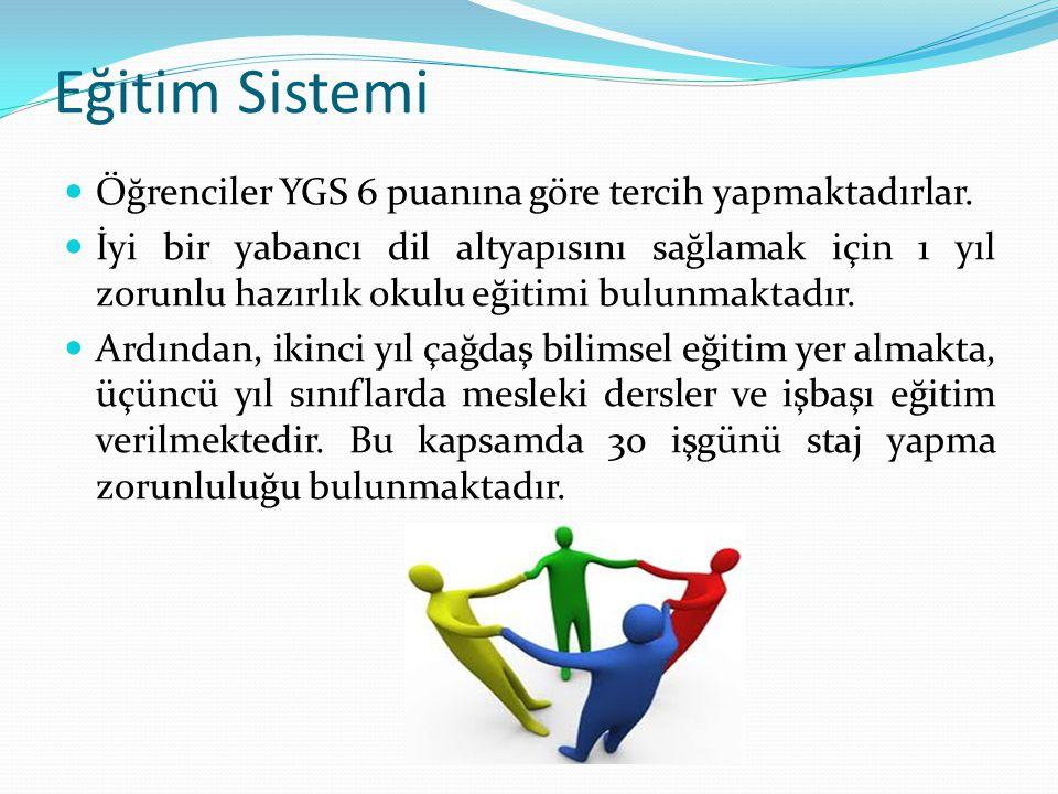 Eğitim Sistemi Öğrenciler YGS 6 puanına göre tercih yapmaktadırlar. İyi bir yabancı dil altyapısını sağlamak için 1 yıl zorunlu hazırlık okulu eğitimi