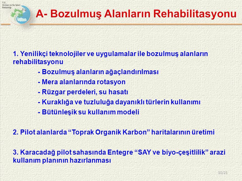10/21 1. Yenilikçi teknolojiler ve uygulamalar ile bozulmuş alanların rehabilitasyonu - Bozulmuş alanların ağaçlandırılması - Mera alanlarında rotasyo