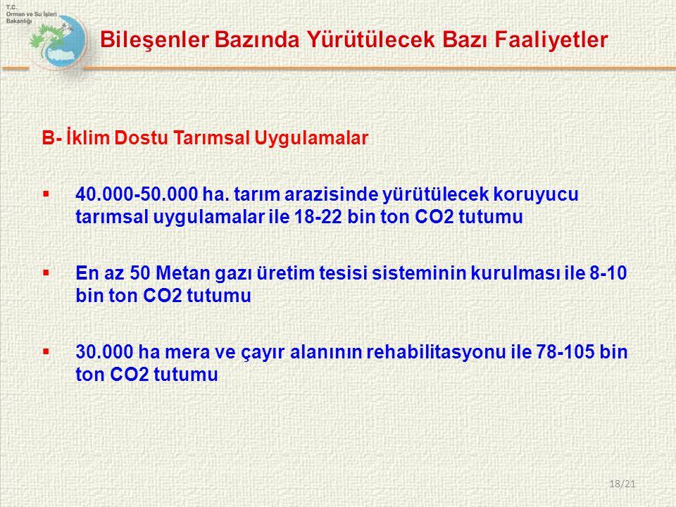 18/21 B- İklim Dostu Tarımsal Uygulamalar  40.000-50.000 ha. tarım arazisinde yürütülecek koruyucu tarımsal uygulamalar ile 18-22 bin ton CO2 tutumu