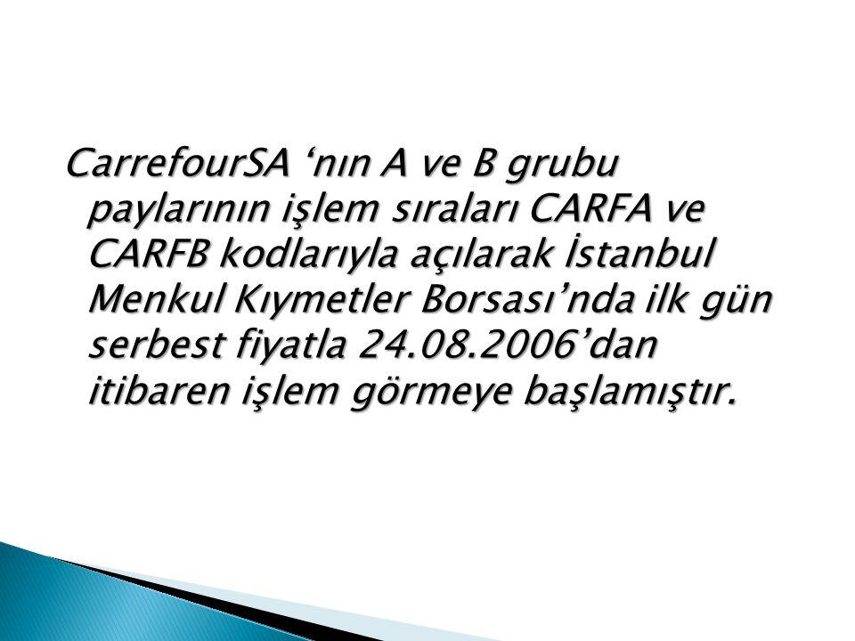 CarrefourSA 'nın A ve B grubu paylarının işlem sıraları CARFA ve CARFB kodlarıyla açılarak İstanbul Menkul Kıymetler Borsası'nda ilk gün serbest fiyatla 24.08.2006'dan itibaren işlem görmeye başlamıştır.