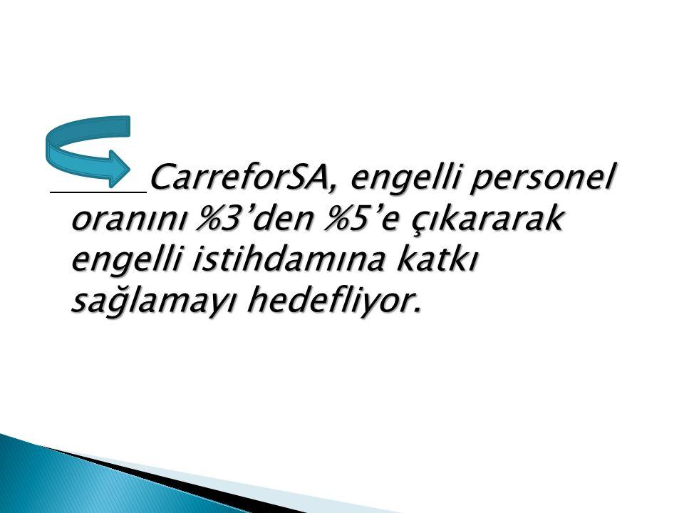 CarreforSA, engelli personel oranını %3'den %5'e çıkararak engelli istihdamına katkı sağlamayı hedefliyor.