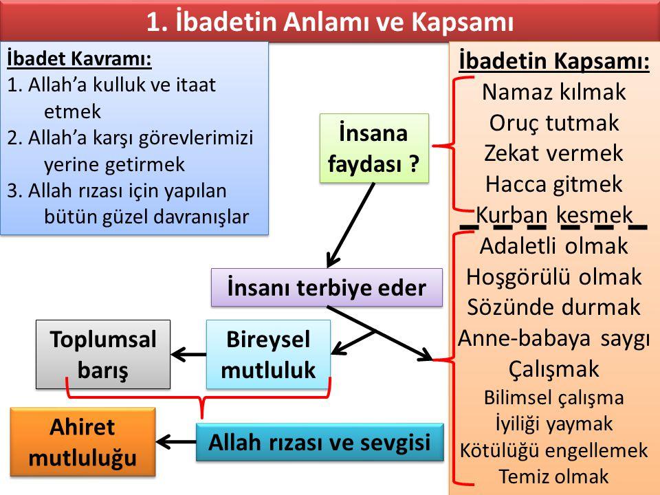 Bir Soru… Bir Müslüman sadece abdestin farzlarını yerine getirse;  Bu abdest geçerli olur mu.