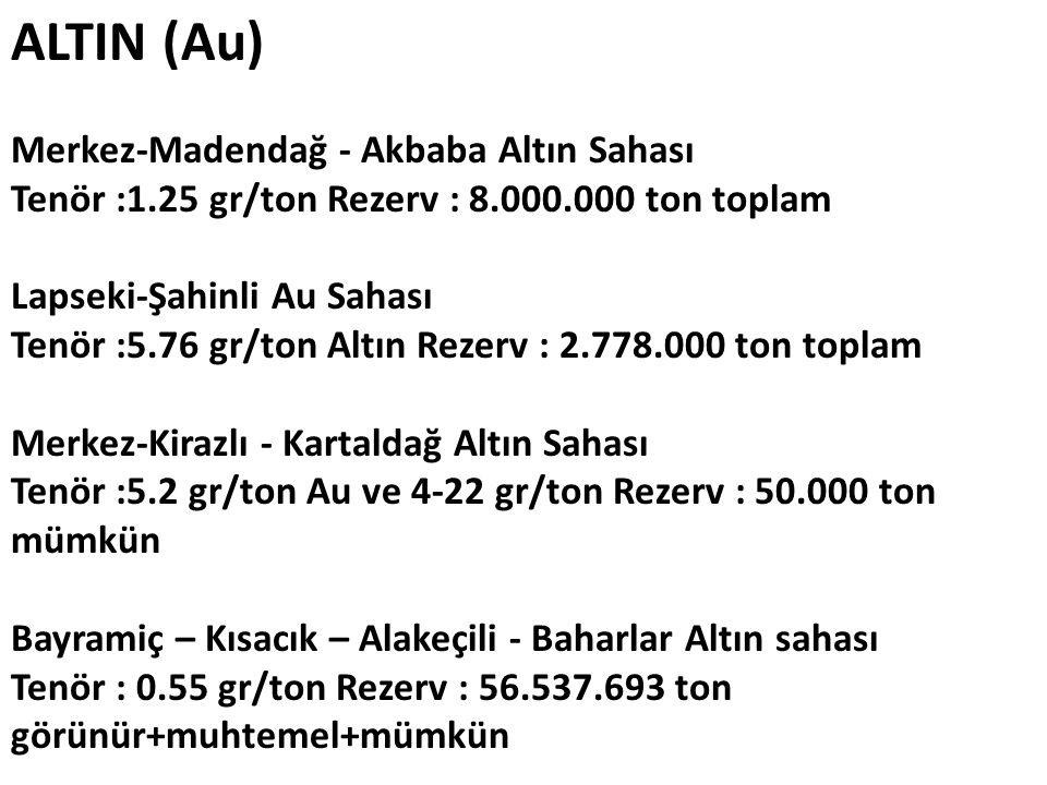 ALTIN (Au) Merkez-Madendağ - Akbaba Altın Sahası Tenör :1.25 gr/ton Rezerv : 8.000.000 ton toplam Lapseki-Şahinli Au Sahası Tenör :5.76 gr/ton Altın R