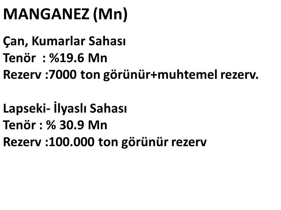 MANGANEZ (Mn) Çan, Kumarlar Sahası Tenör : %19.6 Mn Rezerv :7000 ton görünür+muhtemel rezerv. Lapseki- İlyaslı Sahası Tenör : % 30.9 Mn Rezerv :100.00