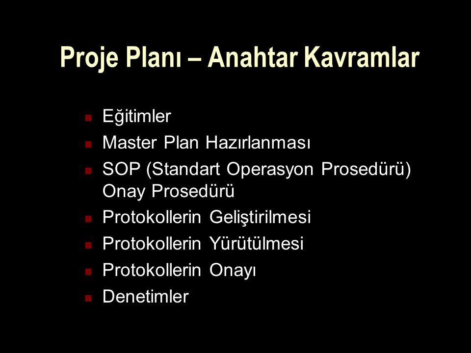 Proje Planı – Anahtar Kavramlar Eğitimler Master Plan Hazırlanması SOP (Standart Operasyon Prosedürü) Onay Prosedürü Protokollerin Geliştirilmesi Prot