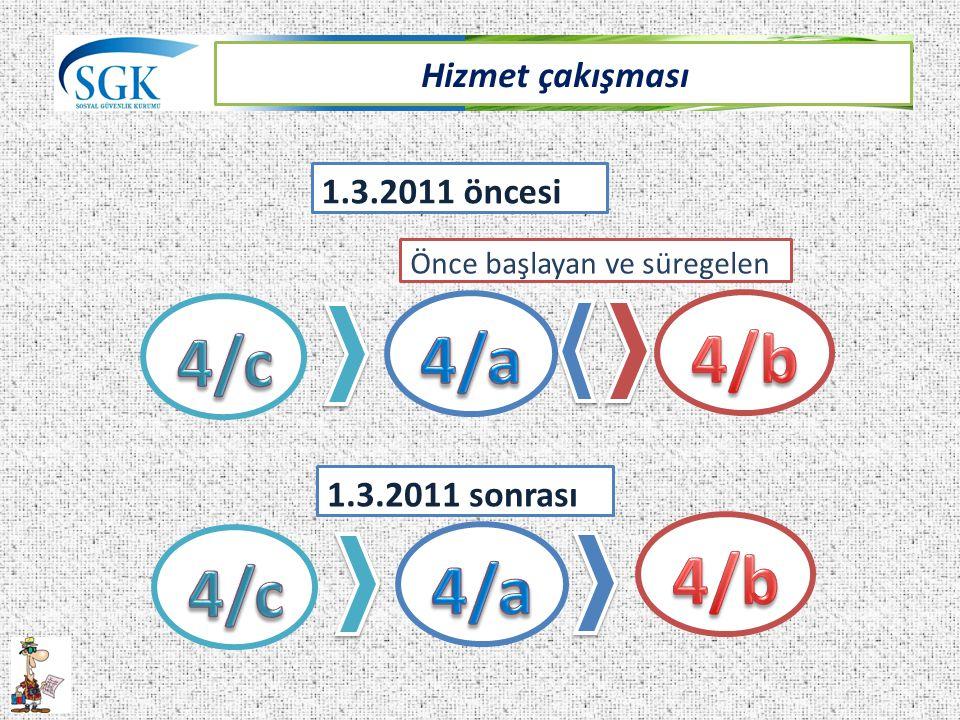 Hizmet çakışması 1.3.2011 sonrası 1.3.2011 öncesi Önce başlayan ve süregelen