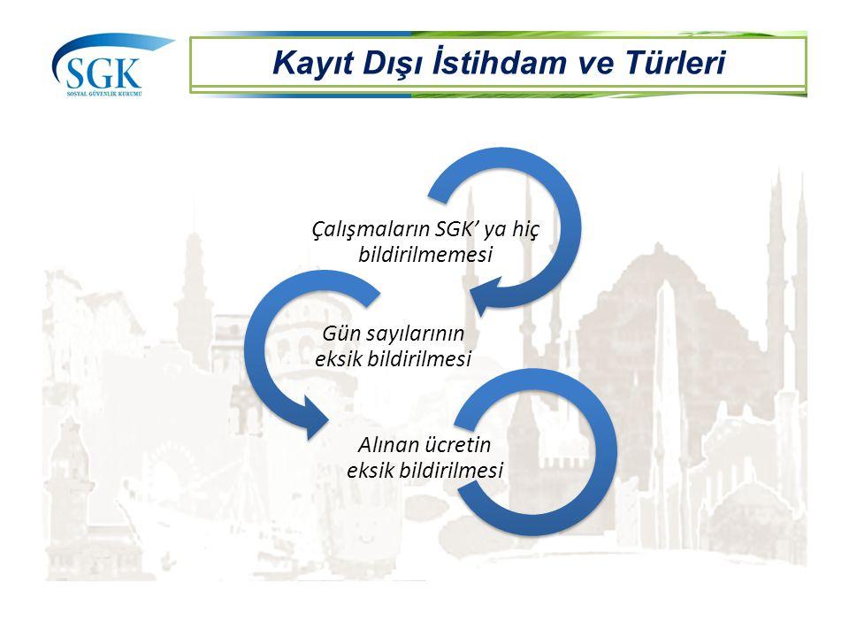 Kayıt Dışı İstihdam ve Türleri Çalışmaların SGK' ya hiç bildirilmemesi Gün sayılarının eksik bildirilmesi Alınan ücretin eksik bildirilmesi