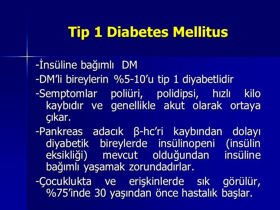 Tip 2 Diabetes Mellitus -İnsüline bağımlı olmayan DM -Bireylerin yaklaşık %90'ı Tip 2 DM dur.