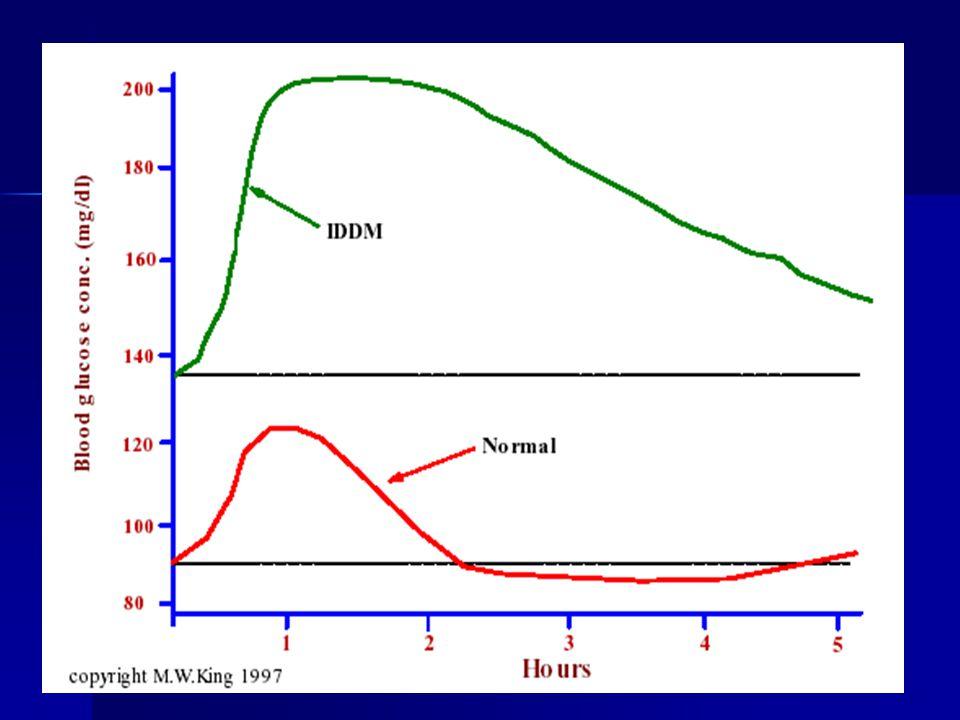 Glikojen Depo Hastalıkları Glikojen birçok dokuda bulunur, ama asıl Kc ve iskelet kasında depolanır.