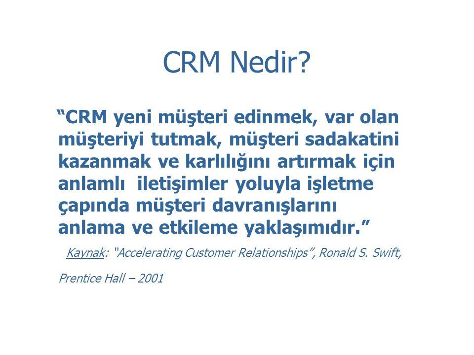 """CRM Nedir? """"CRM yeni müşteri edinmek, var olan müşteriyi tutmak, müşteri sadakatini kazanmak ve karlılığını artırmak için anlamlı iletişimler yoluyla"""