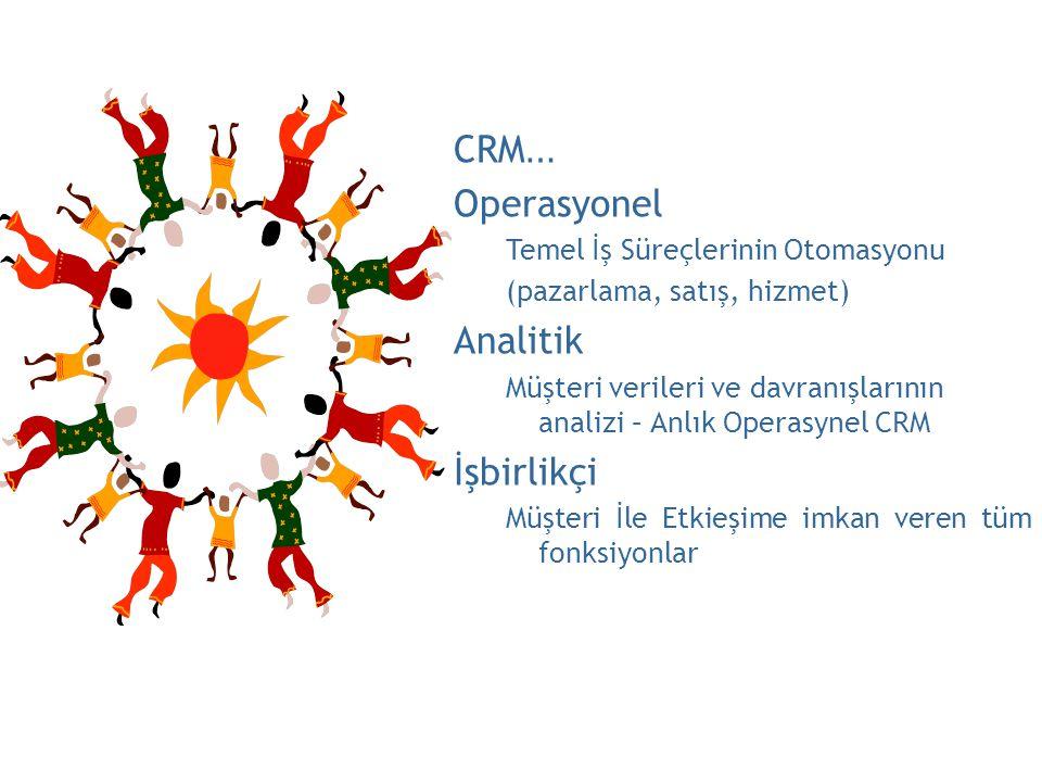 CRM … Operasyonel Temel İş Süreçlerinin Otomasyonu (pazarlama, satış, hizmet) Analitik Müşteri verileri ve davranışlarının analizi – Anlık Operasynel