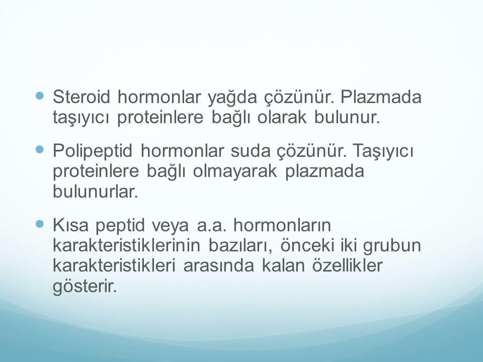 Steroid hormonlar yağda çözünür. Plazmada taşıyıcı proteinlere bağlı olarak bulunur. Polipeptid hormonlar suda çözünür. Taşıyıcı proteinlere bağlı olm