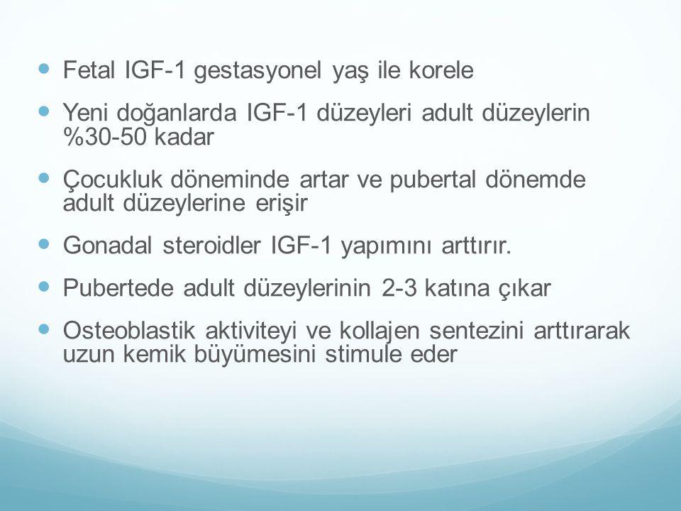 Fetal IGF-1 gestasyonel yaş ile korele Yeni doğanlarda IGF-1 düzeyleri adult düzeylerin %30-50 kadar Çocukluk döneminde artar ve pubertal dönemde adul