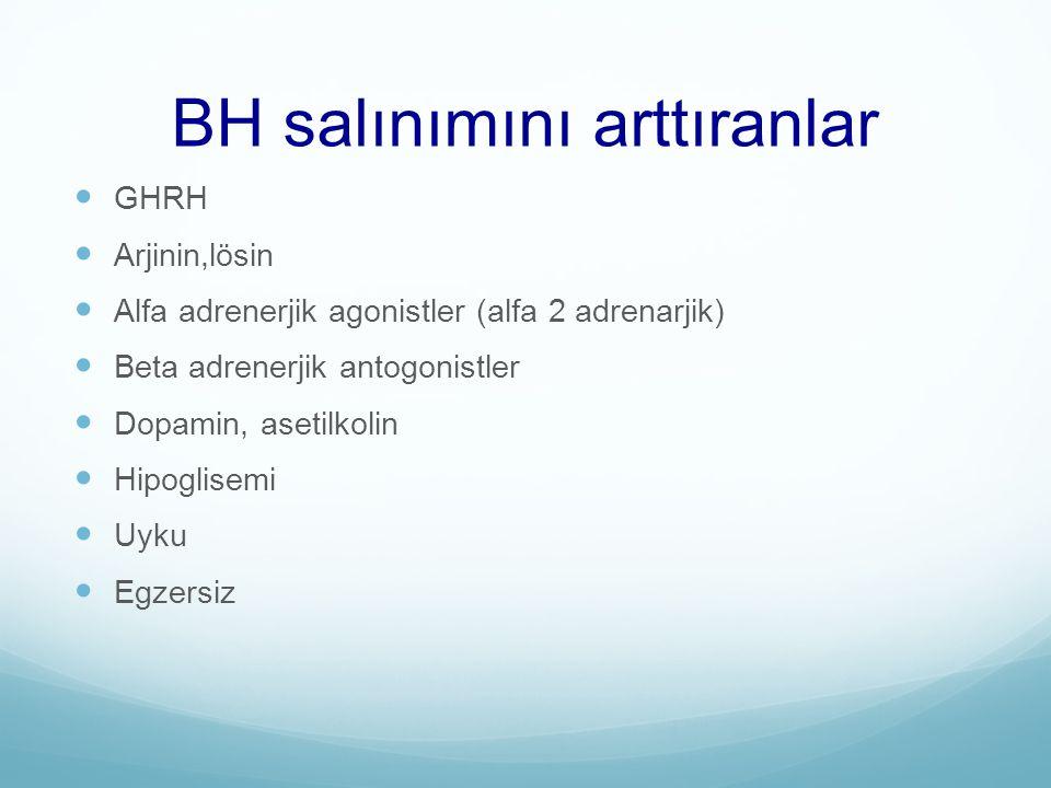 BH salınımını arttıranlar GHRH Arjinin,lösin Alfa adrenerjik agonistler (alfa 2 adrenarjik) Beta adrenerjik antogonistler Dopamin, asetilkolin Hipogli
