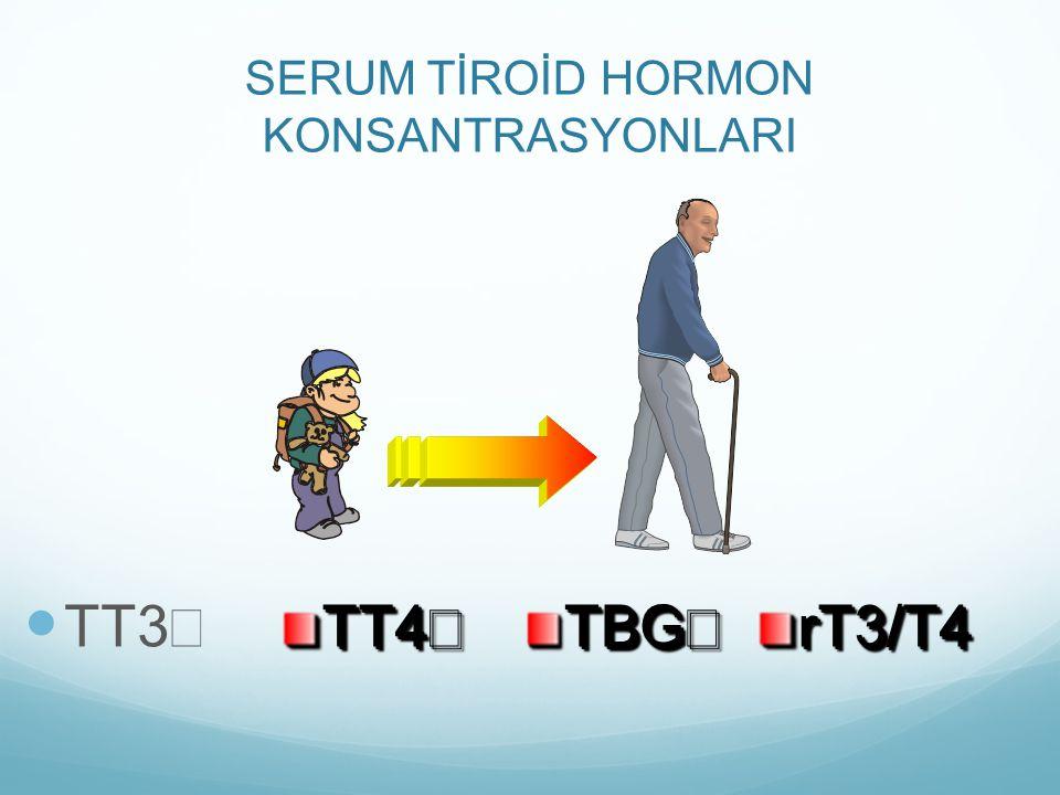SERUM TİROİD HORMON KONSANTRASYONLARI TT3¯ TBG¯ TT4¯ rT3/T4