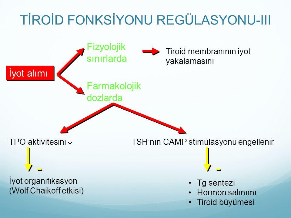 TİROİD FONKSİYONU REGÜLASYONU-III İyot alımı Fizyolojik sınırlarda Tiroid membranının iyot yakalamasını  Farmakolojik dozlarda TPO aktivitesini ¯ İyo