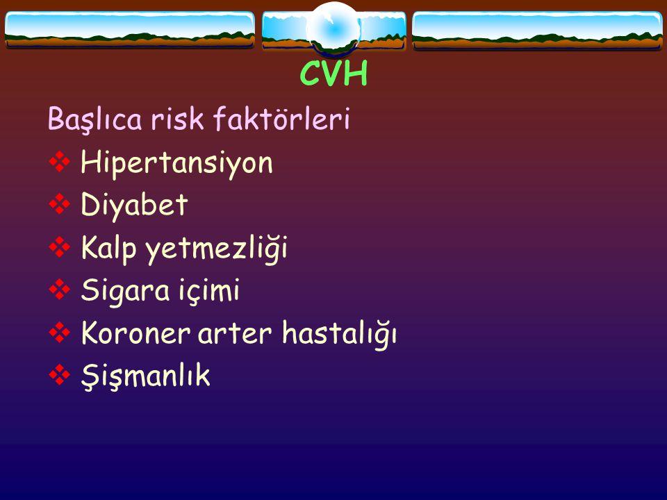 CVH Başlıca risk faktörleri  Hipertansiyon  Diyabet  Kalp yetmezliği  Sigara içimi  Koroner arter hastalığı  Şişmanlık