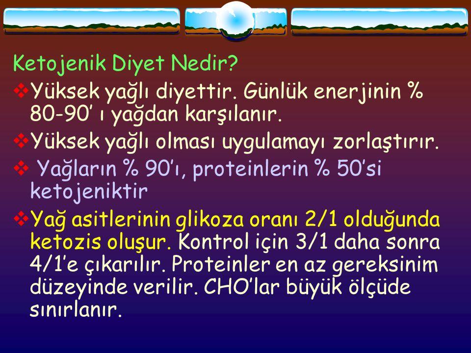 Ketojenik Diyet Nedir. Yüksek yağlı diyettir. Günlük enerjinin % 80-90' ı yağdan karşılanır.