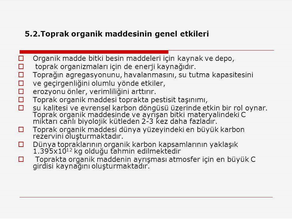 5.2.Toprak organik maddesinin genel etkileri  Organik madde bitki besin maddeleri için kaynak ve depo,  toprak organizmaları için de enerji kaynağıdır.