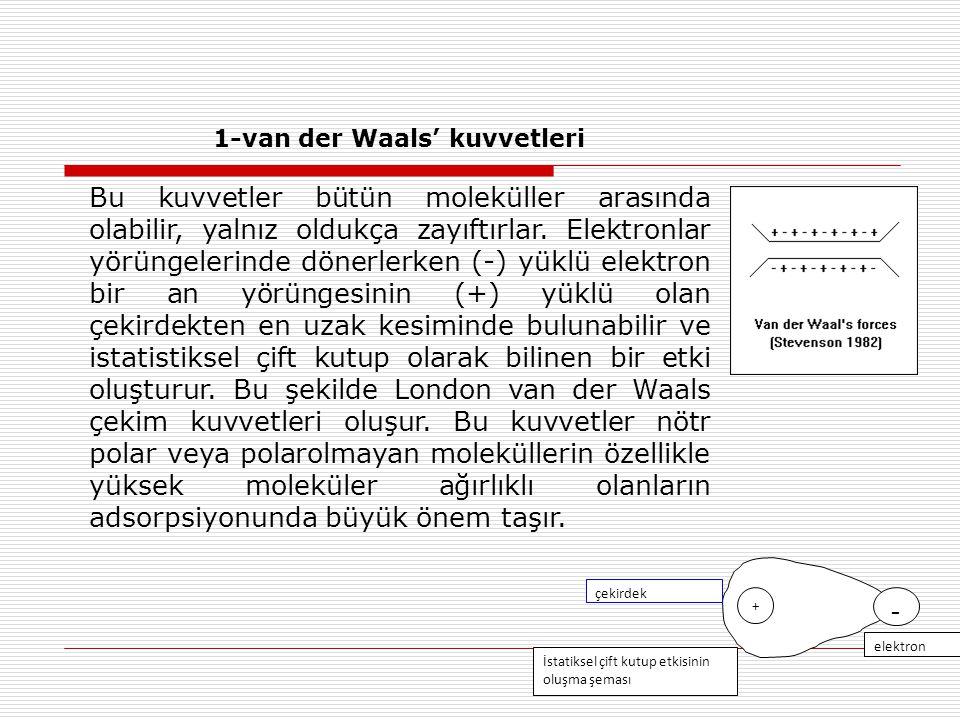 1-van der Waals' kuvvetleri Bu kuvvetler bütün moleküller arasında olabilir, yalnız oldukça zayıftırlar.