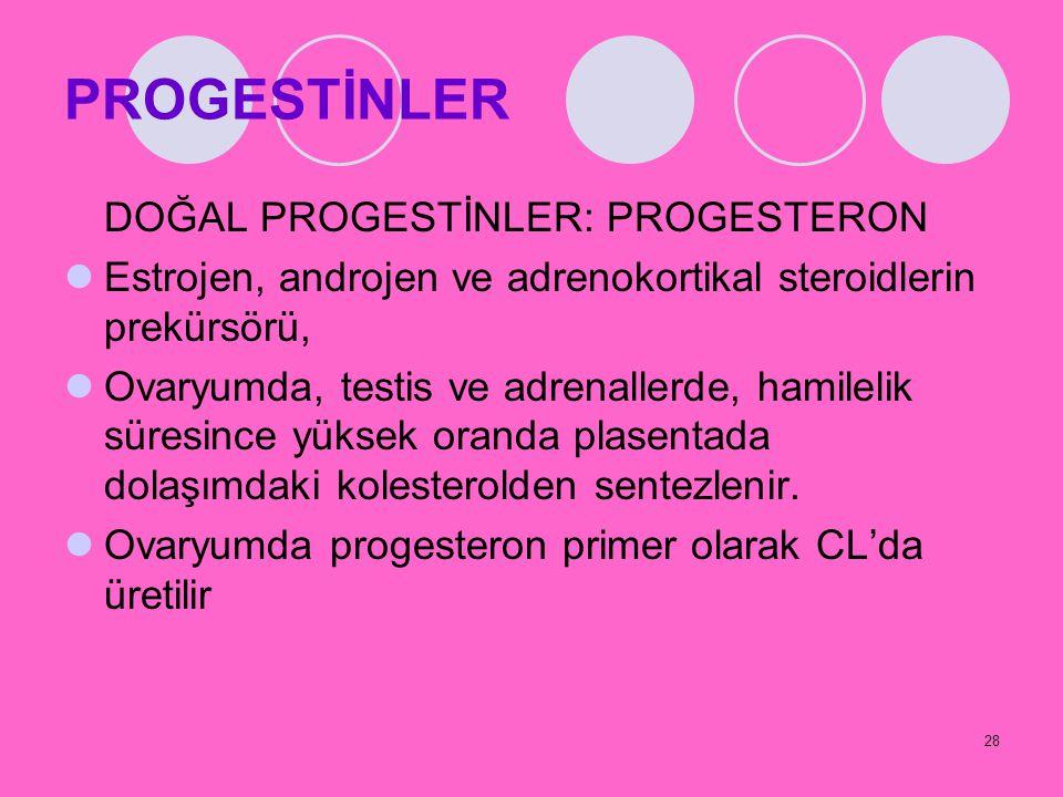 28 PROGESTİNLER DOĞAL PROGESTİNLER: PROGESTERON Estrojen, androjen ve adrenokortikal steroidlerin prekürsörü, Ovaryumda, testis ve adrenallerde, hamil