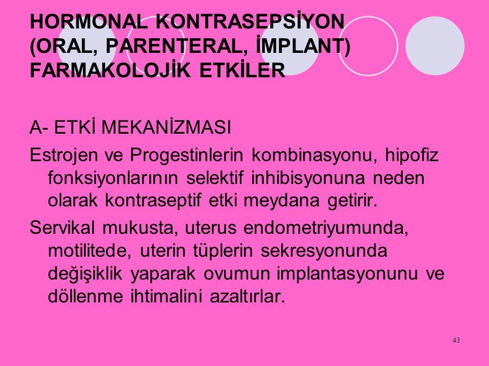 43 HORMONAL KONTRASEPSİYON (ORAL, PARENTERAL, İMPLANT) FARMAKOLOJİK ETKİLER A- ETKİ MEKANİZMASI Estrojen ve Progestinlerin kombinasyonu, hipofiz fonks