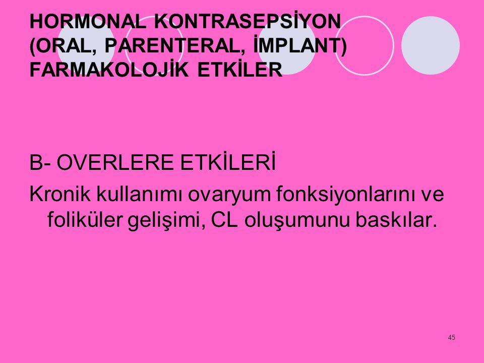 45 HORMONAL KONTRASEPSİYON (ORAL, PARENTERAL, İMPLANT) FARMAKOLOJİK ETKİLER B- OVERLERE ETKİLERİ Kronik kullanımı ovaryum fonksiyonlarını ve foliküler