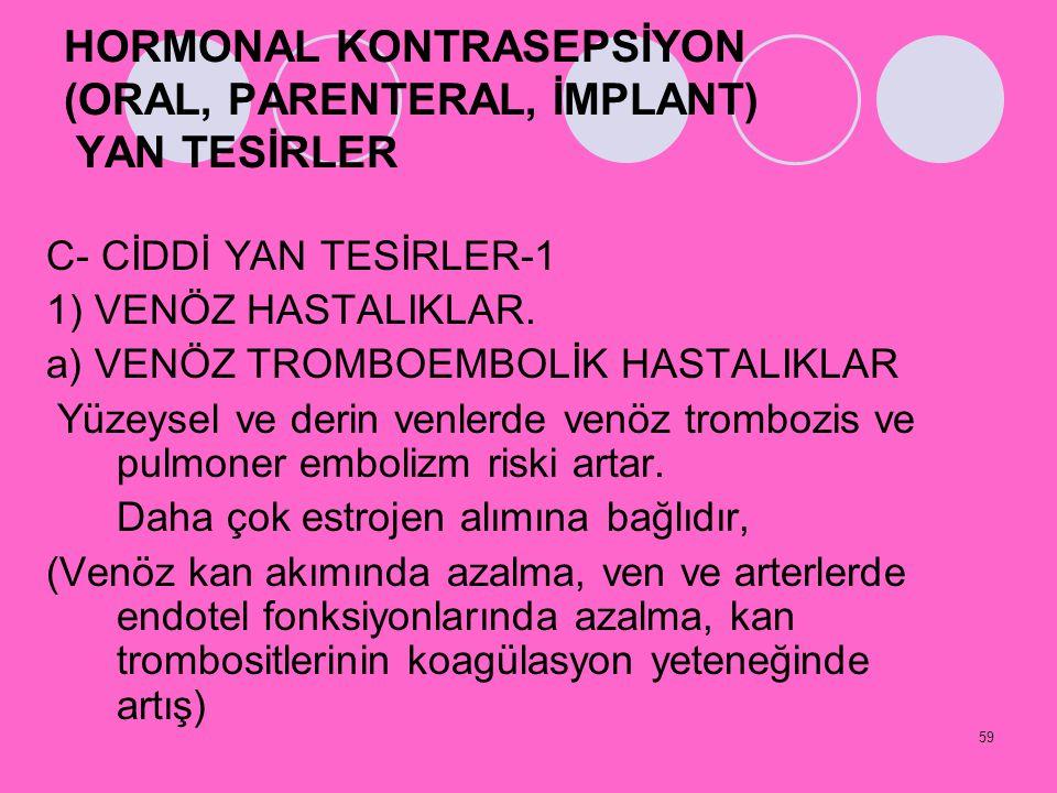 59 HORMONAL KONTRASEPSİYON (ORAL, PARENTERAL, İMPLANT) YAN TESİRLER C- CİDDİ YAN TESİRLER-1 1) VENÖZ HASTALIKLAR. a) VENÖZ TROMBOEMBOLİK HASTALIKLAR Y