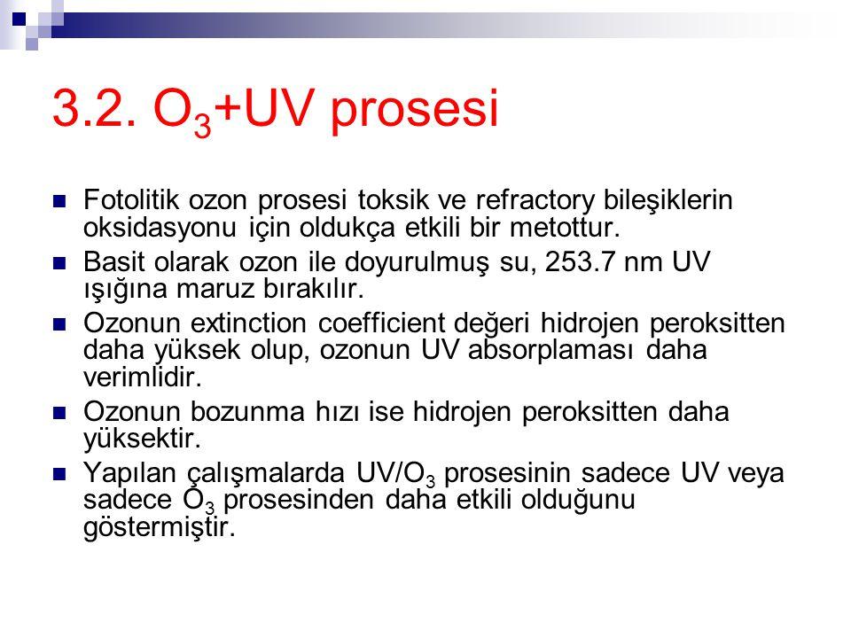 3.2. O 3 +UV prosesi Fotolitik ozon prosesi toksik ve refractory bileşiklerin oksidasyonu için oldukça etkili bir metottur. Basit olarak ozon ile doyu