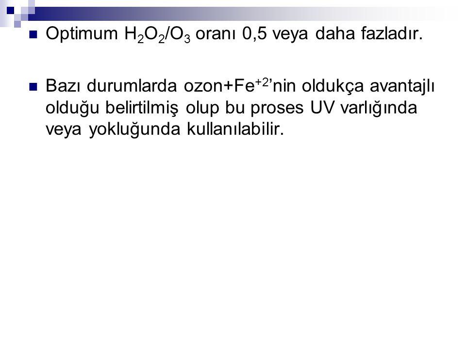 Optimum H 2 O 2 /O 3 oranı 0,5 veya daha fazladır. Bazı durumlarda ozon+Fe +2 'nin oldukça avantajlı olduğu belirtilmiş olup bu proses UV varlığında v