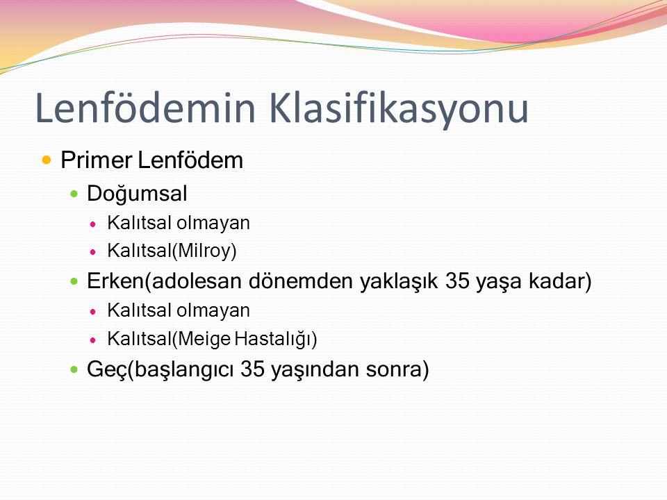 Lenfödemin Klasifikasyonu Primer Lenfödem Doğumsal Kalıtsal olmayan Kalıtsal(Milroy) Erken(adolesan dönemden yaklaşık 35 yaşa kadar) Kalıtsal olmayan Kalıtsal(Meige Hastalığı) Geç(başlangıcı 35 yaşından sonra)
