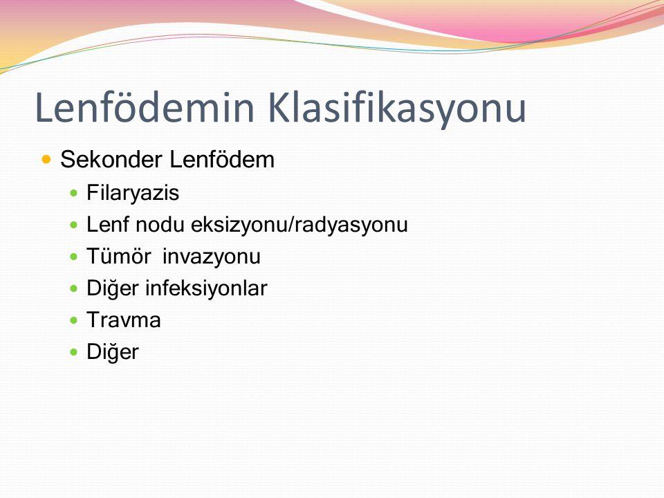 Lenfödemin Klasifikasyonu Sekonder Lenfödem Filaryazis Lenf nodu eksizyonu/radyasyonu Tümör invazyonu Diğer infeksiyonlar Travma Diğer