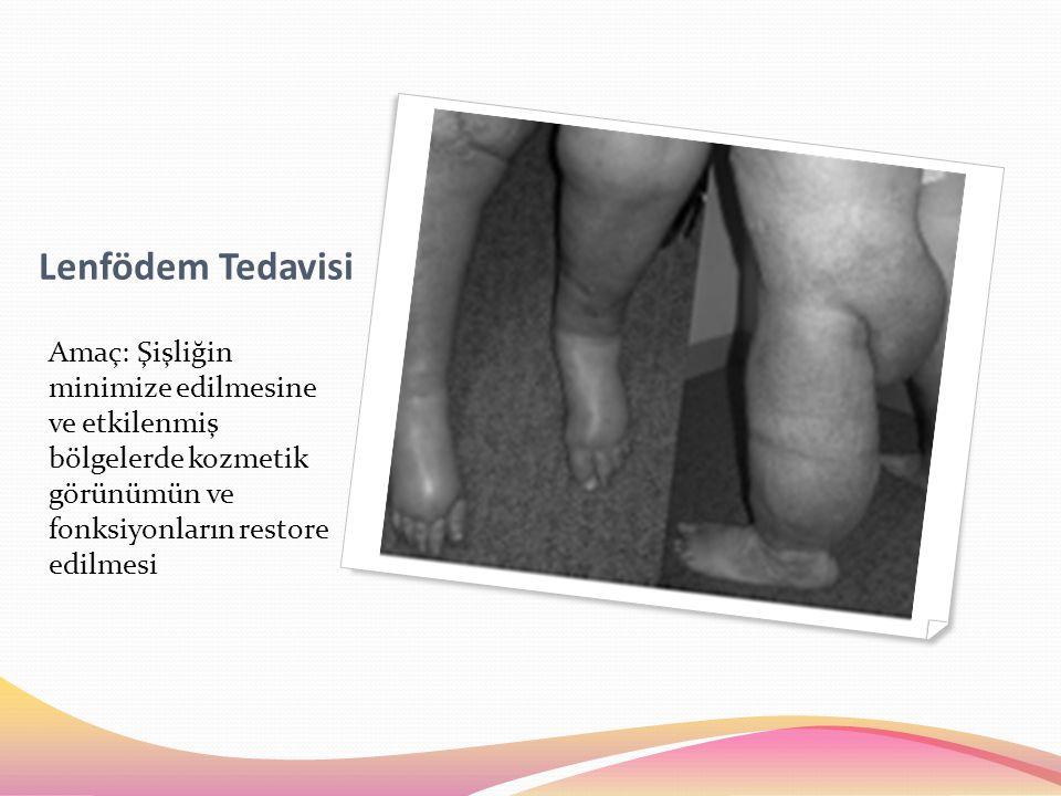 Lenfödem Tedavisi Amaç: Şişliğin minimize edilmesine ve etkilenmiş bölgelerde kozmetik görünümün ve fonksiyonların restore edilmesi