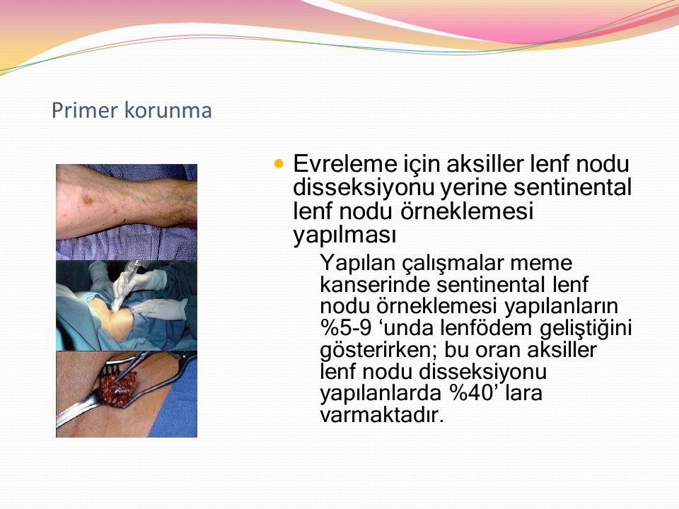 Primer korunma Evreleme için aksiller lenf nodu disseksiyonu yerine sentinental lenf nodu örneklemesi yapılması Yapılan çalışmalar meme kanserinde sentinental lenf nodu örneklemesi yapılanların %5-9 'unda lenfödem geliştiğini gösterirken; bu oran aksiller lenf nodu disseksiyonu yapılanlarda %40' lara varmaktadır.