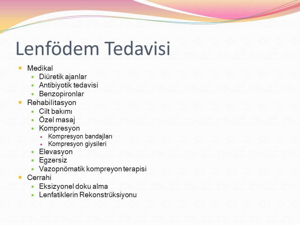 Lenfödem Tedavisi Medikal Diüretik ajanlar Antibiyotik tedavisi Benzopironlar Rehabilitasyon Cilt bakımı Özel masaj Kompresyon Kompresyon bandajları K