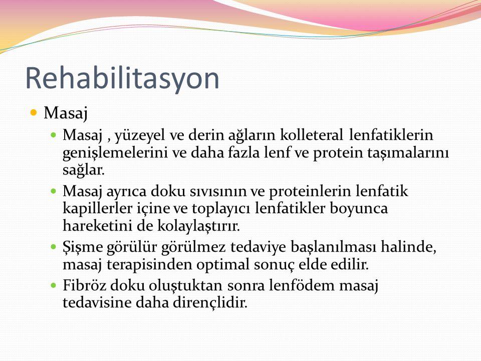 Rehabilitasyon Masaj Masaj, yüzeyel ve derin ağların kolleteral lenfatiklerin genişlemelerini ve daha fazla lenf ve protein taşımalarını sağlar. Masaj