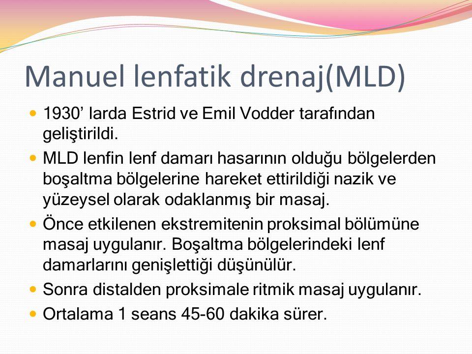 Manuel lenfatik drenaj(MLD) 1930' larda Estrid ve E mil Vodder tarafından geliştirildi. MLD lenfin lenf damarı hasarının olduğu bölgelerden boşaltma b