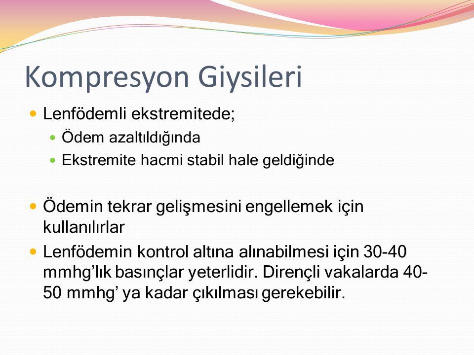 Kompresyon Giysileri Lenfödemli ekstremitede; Ödem azaltıldığında Ekstremite hacmi stabil hale geldiğinde Ödemin tekrar gelişmesini engellemek için kullanılırlar Lenfödemin kontrol altına alınabilmesi için 30-40 mmhg'lık basınçlar yeterlidir.