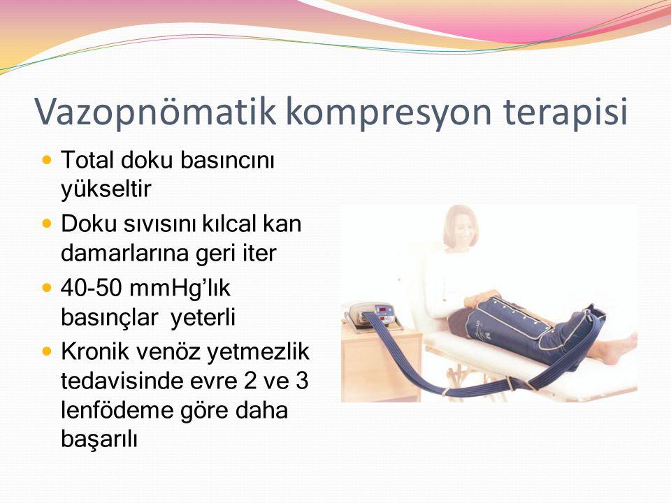 Vazopnömatik kompresyon terapisi Total doku basıncını yükseltir Doku sıvısını kılcal kan damarlarına geri iter 40-50 mmHg'lık basınçlar yeterli Kronik venöz yetmezlik tedavisinde evre 2 ve 3 lenfödeme göre daha başarılı