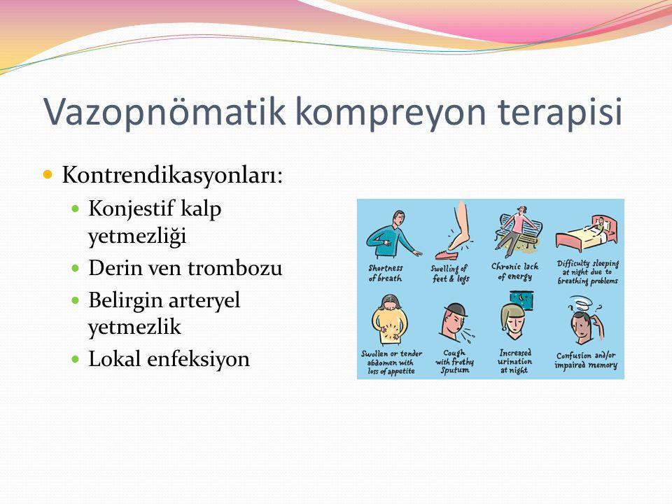 Vazopnömatik kompreyon terapisi Kontrendikasyonları: Konjestif kalp yetmezliği Derin ven trombozu Belirgin arteryel yetmezlik Lokal enfeksiyon