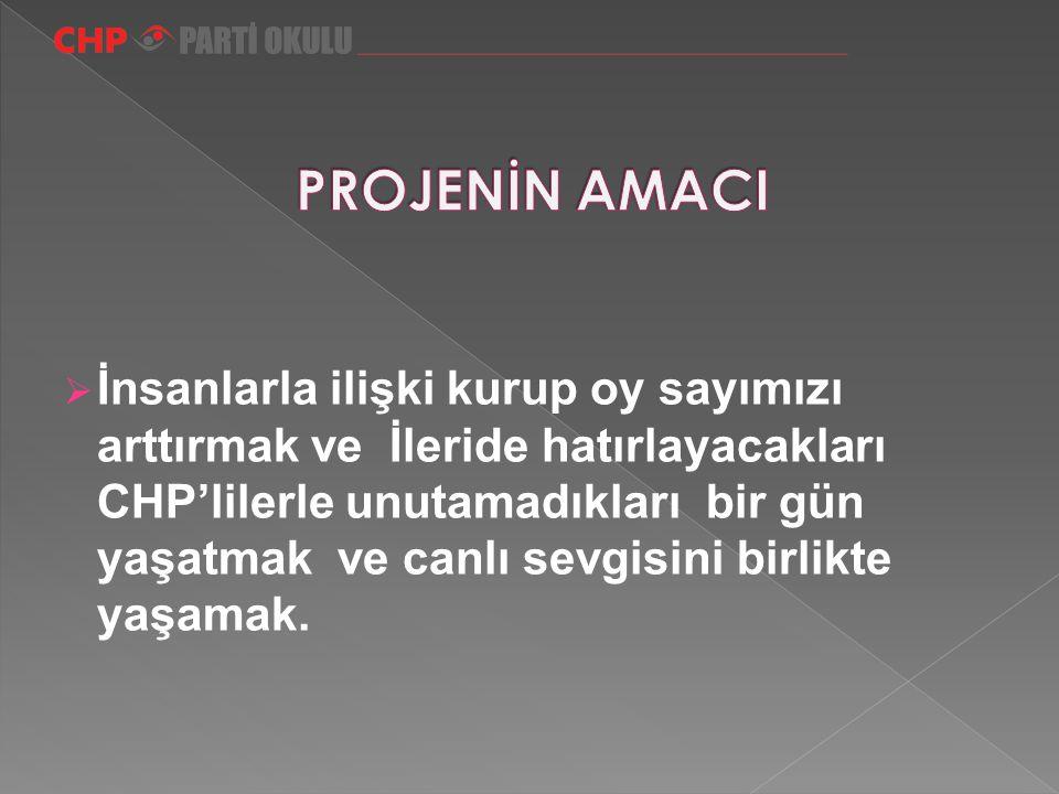  İnsanlarla ilişki kurup oy sayımızı arttırmak ve İleride hatırlayacakları CHP'lilerle unutamadıkları bir gün yaşatmak ve canlı sevgisini birlikte yaşamak.