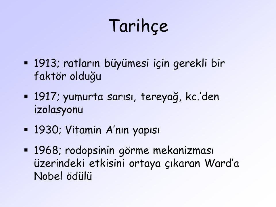  1913; ratların büyümesi için gerekli bir faktör olduğu  1917; yumurta sarısı, tereyağ, kc.'den izolasyonu  1930; Vitamin A'nın yapısı  1968; rodo