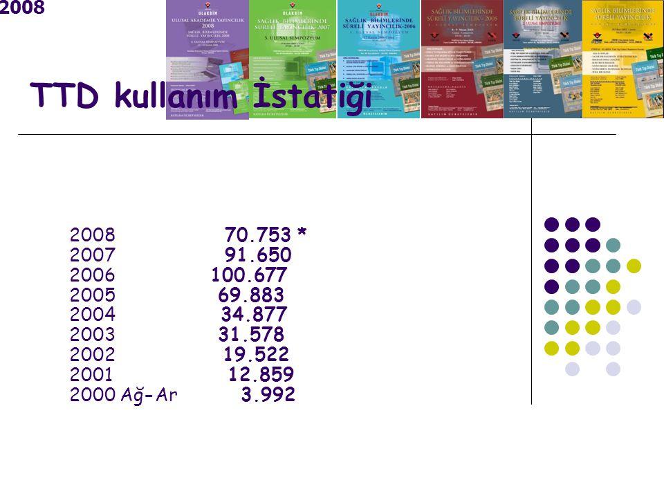 2008 TTD kullanım İstatiği 2008 70.753 * 2007 91.650 2006 100.677 2005 69.883 2004 34.877 2003 31.578 2002 19.522 2001 12.859 2000 Ağ-Ar 3.992