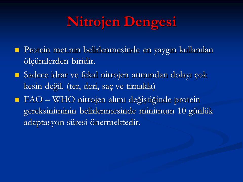 Nitrojen Dengesi Protein met.nın belirlenmesinde en yaygın kullanılan ölçümlerden biridir. Protein met.nın belirlenmesinde en yaygın kullanılan ölçüml