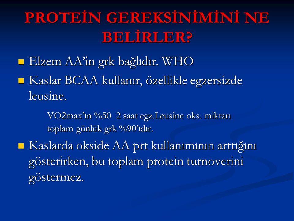 PROTEİN GEREKSİNİMİNİ NE BELİRLER? Elzem AA'in grk bağlıdır. WHO Elzem AA'in grk bağlıdır. WHO Kaslar BCAA kullanır, özellikle egzersizde leusine. Kas